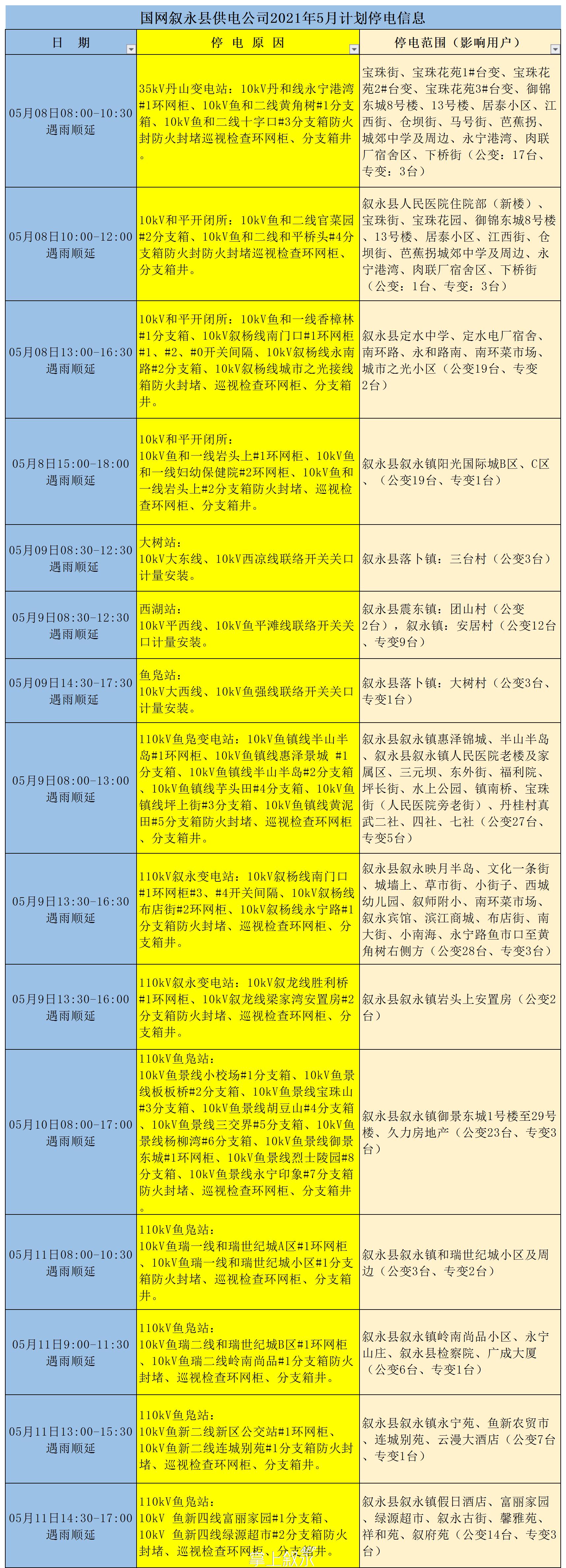 2021年5月计划停电信息1.png