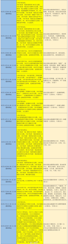 2021年5月计划停电信息2.png