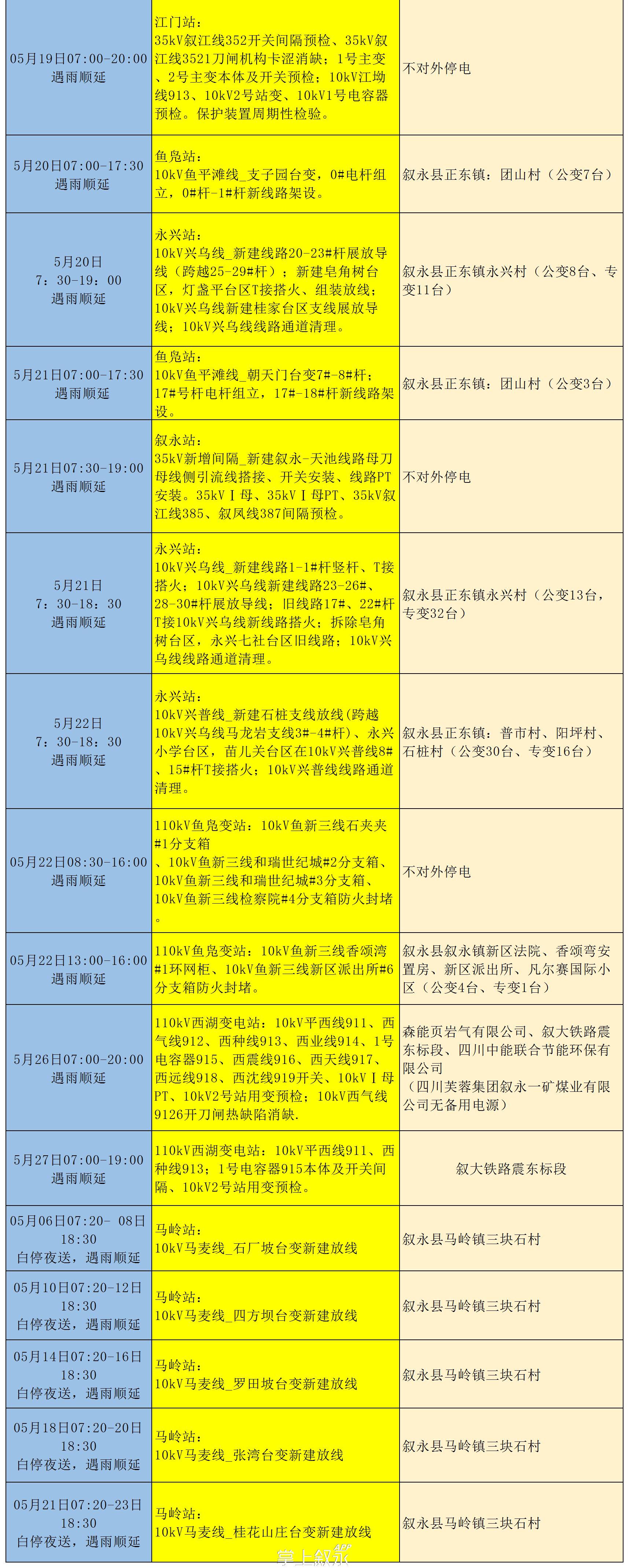 2021年5月计划停电信息3.png